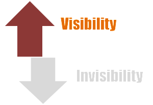 9 Recommendations for Startups Looking to Improve Visibility